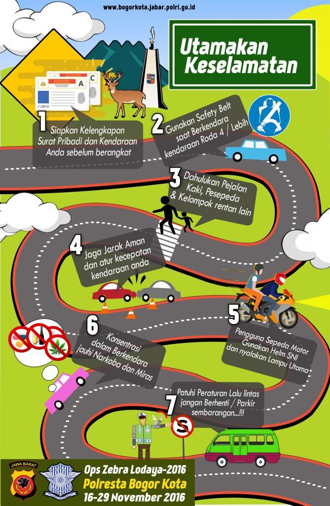 infografis-ops-zebra